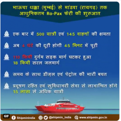 The RoPax ferry service between Mumbai-Mandwa is multi-beneficial. Commuters will be relieved of traffic which they face daily, saving time & fuel