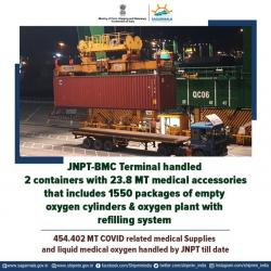 JNPT handled swift clearance of 23.8 MT medical accessories