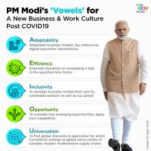 PM's VOWELS English